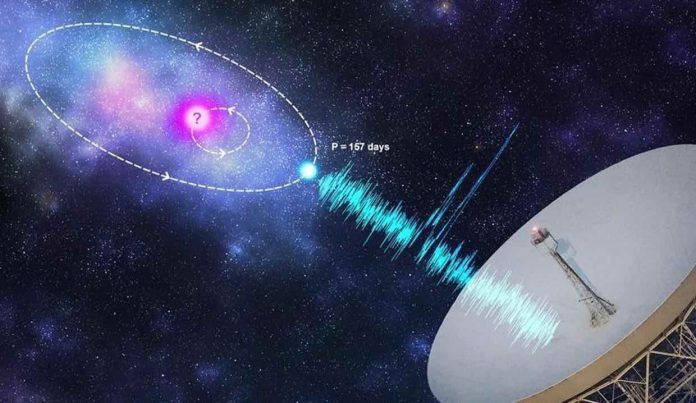 Another Mysterious Cosmic Radio Bursts Fire Off Every 157 Days