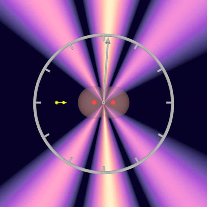 Zeptosecond birth time delay in molecular photoionization (Study)